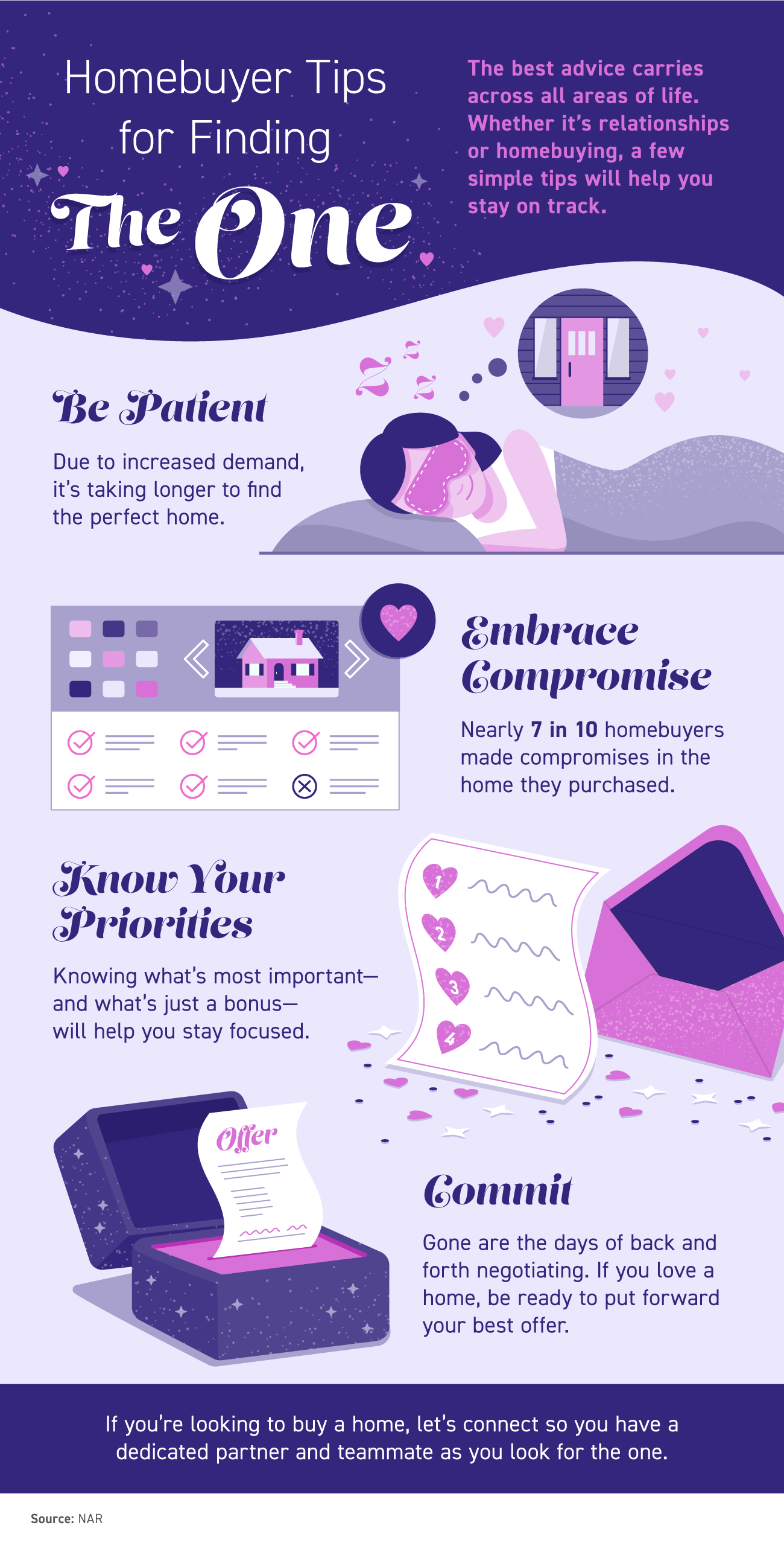 Homebuyer Tips for Finding the One [INFOGRAPHIC] | Simplifying The Market